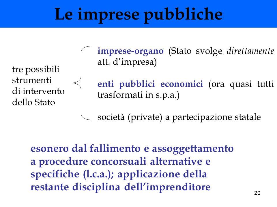 20 Le imprese pubbliche tre possibili strumenti di intervento dello Stato imprese-organo (Stato svolge direttamente att. dimpresa) enti pubblici econo