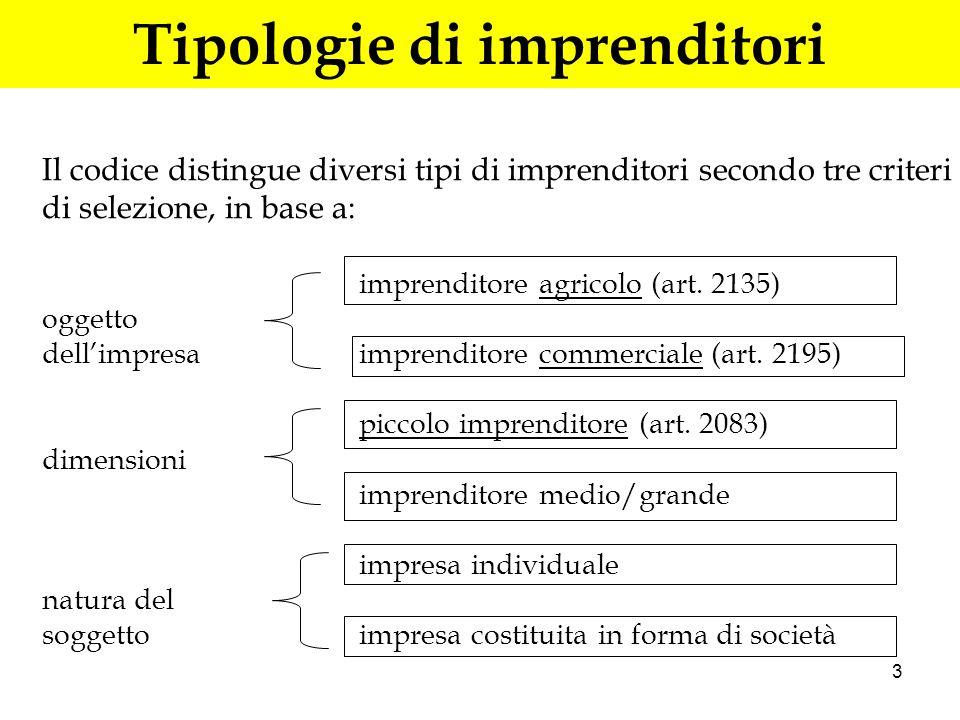 3 Tipologie di imprenditori Il codice distingue diversi tipi di imprenditori secondo tre criteri di selezione, in base a: imprenditore agricolo (art.
