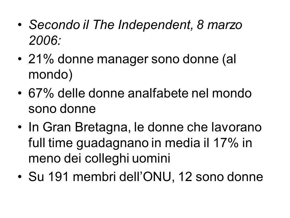 Secondo il The Independent, 8 marzo 2006: 21% donne manager sono donne (al mondo) 67% delle donne analfabete nel mondo sono donne In Gran Bretagna, le