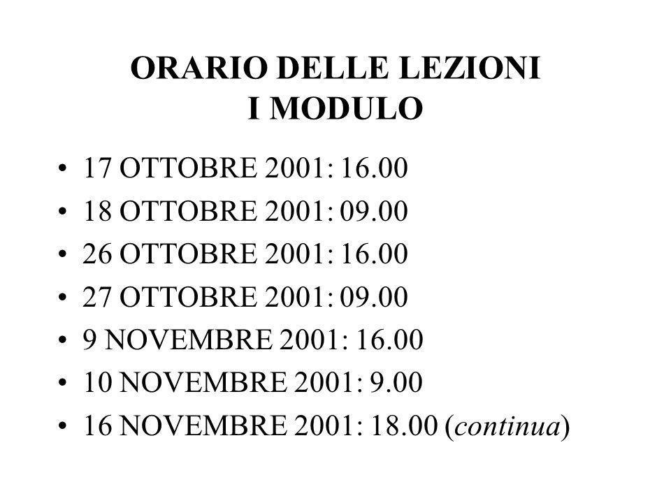 ORARIO DELLE LEZIONI I MODULO 17 NOVEMBRE 2001: 11.00 21 NOVEMBRE 2001: 16.00 22 NOVEMBRE 2001: 09.00 28 NOVEMBRE 2001: 16.00 29 NOVEMBRE 2001: 09.00 10 DICEMBRE 2001: 18.00 11 DICEMBRE 2001: 11.00