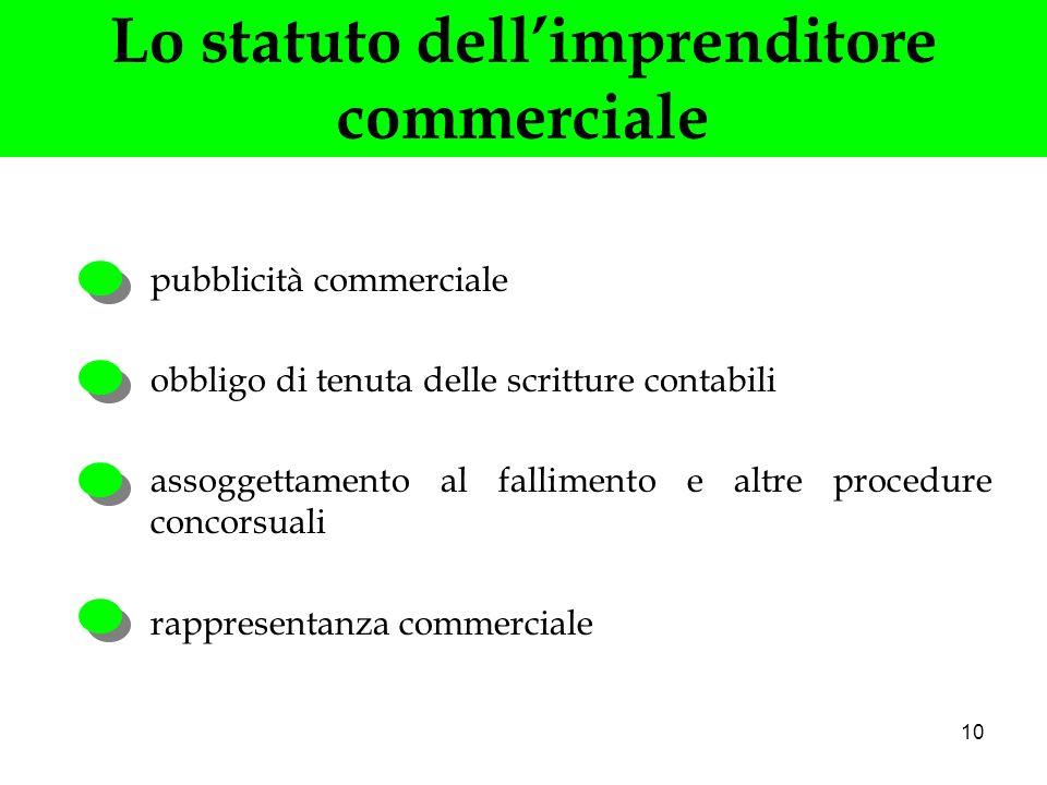 10 Lo statuto dellimprenditore commerciale pubblicità commerciale obbligo di tenuta delle scritture contabili assoggettamento al fallimento e altre pr