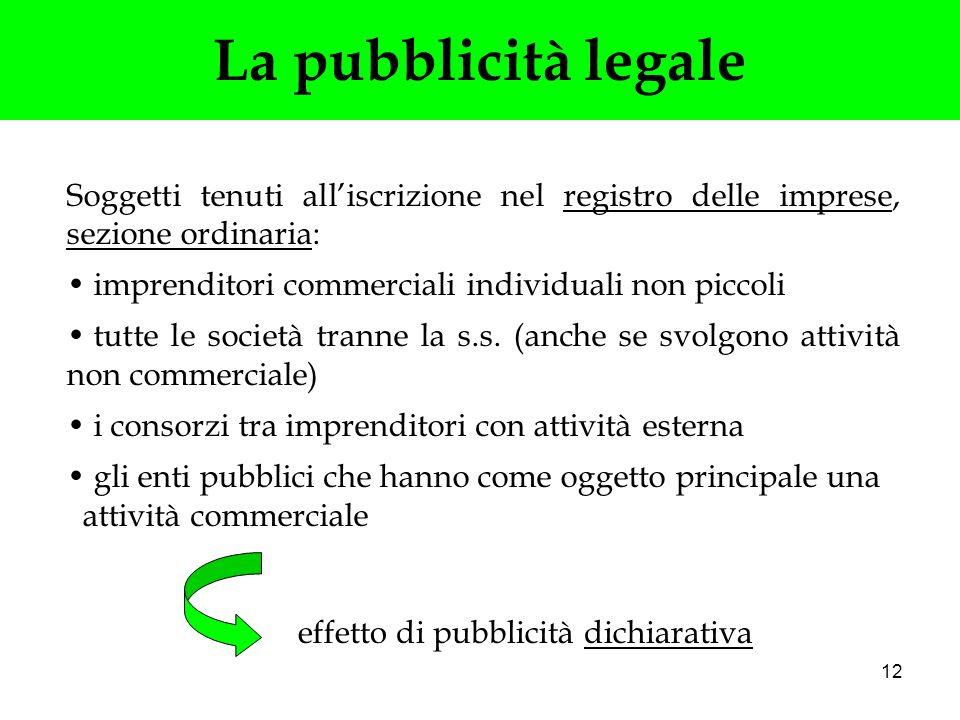 12 La pubblicità legale Soggetti tenuti alliscrizione nel registro delle imprese, sezione ordinaria: imprenditori commerciali individuali non piccoli