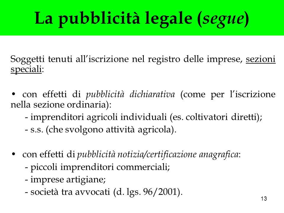 13 La pubblicità legale ( segue ) Soggetti tenuti alliscrizione nel registro delle imprese, sezioni speciali: con effetti di pubblicità dichiarativa (