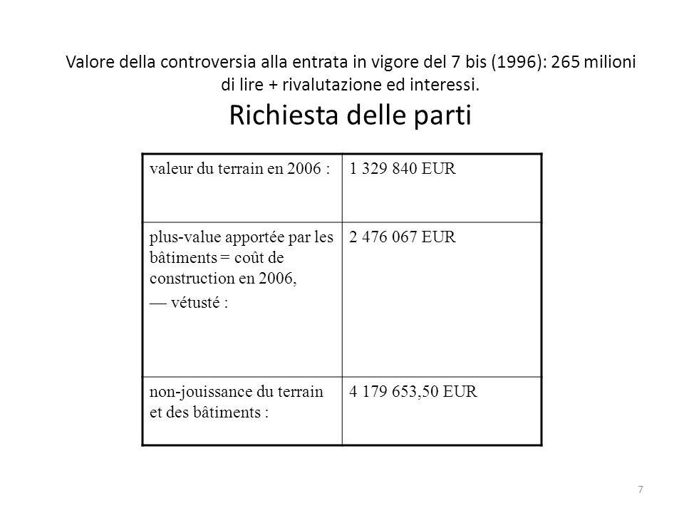 7 Valore della controversia alla entrata in vigore del 7 bis (1996): 265 milioni di lire + rivalutazione ed interessi. Richiesta delle parti valeur du