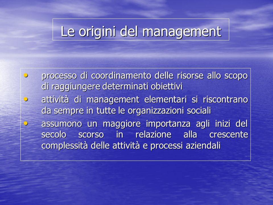 Le origini del management processo di coordinamento delle risorse allo scopo di raggiungere determinati obiettivi processo di coordinamento delle riso