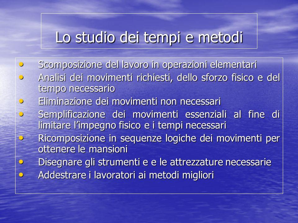 Lo studio dei tempi e metodi Scomposizione del lavoro in operazioni elementari Scomposizione del lavoro in operazioni elementari Analisi dei movimenti