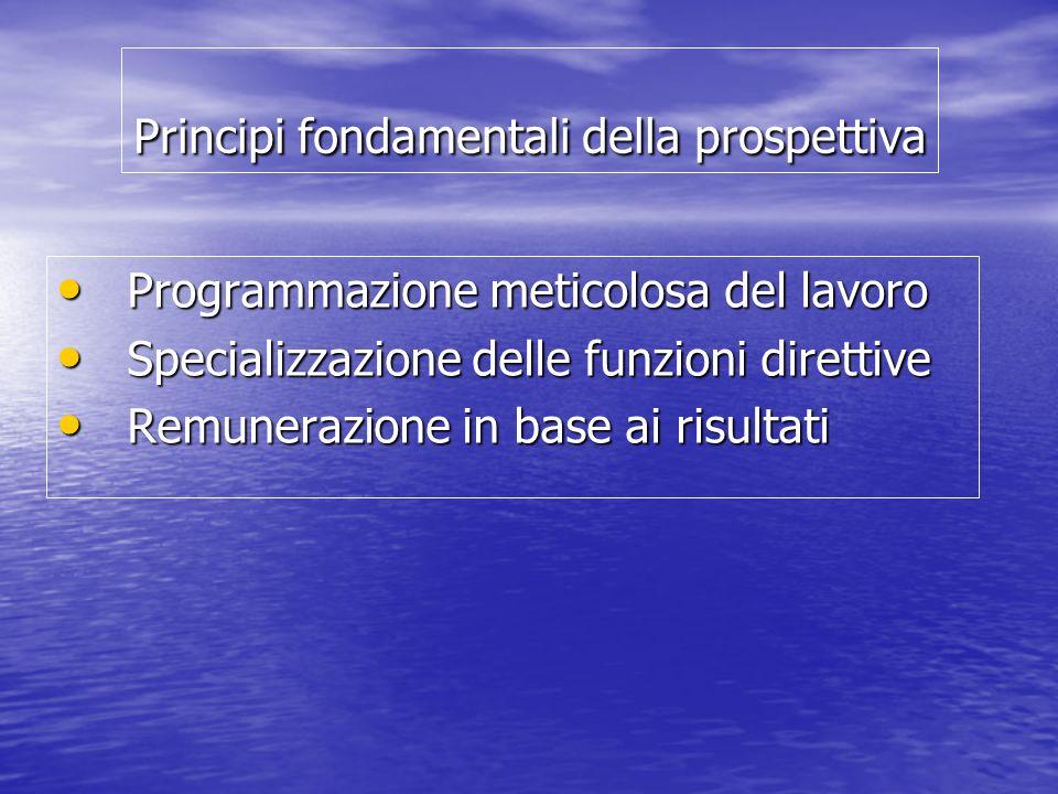 Principi fondamentali della prospettiva Programmazione meticolosa del lavoro Programmazione meticolosa del lavoro Specializzazione delle funzioni dire