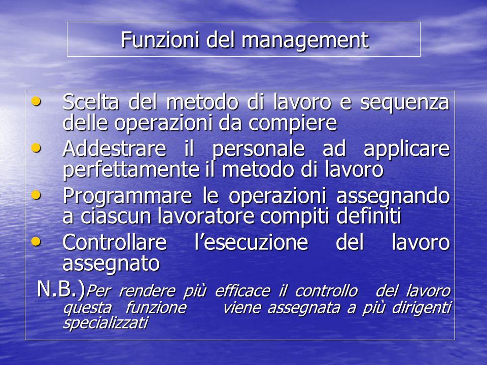Funzioni del management Scelta del metodo di lavoro e sequenza delle operazioni da compiere Scelta del metodo di lavoro e sequenza delle operazioni da