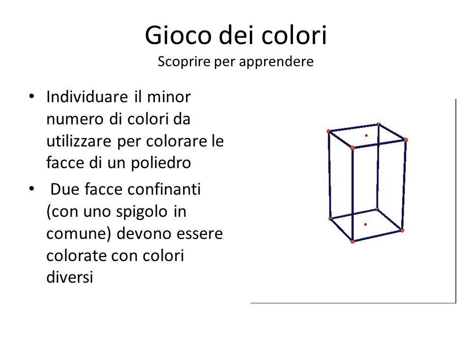 Cè relazione fra numero di facce e numero di colori utilizzati in un prisma?