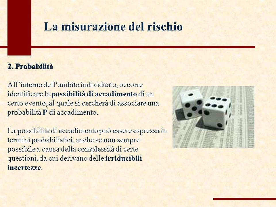 2. Probabilità Allinterno dellambito individuato, occorre identificare la possibilità di accadimento di un certo evento, al quale si cercherà di assoc
