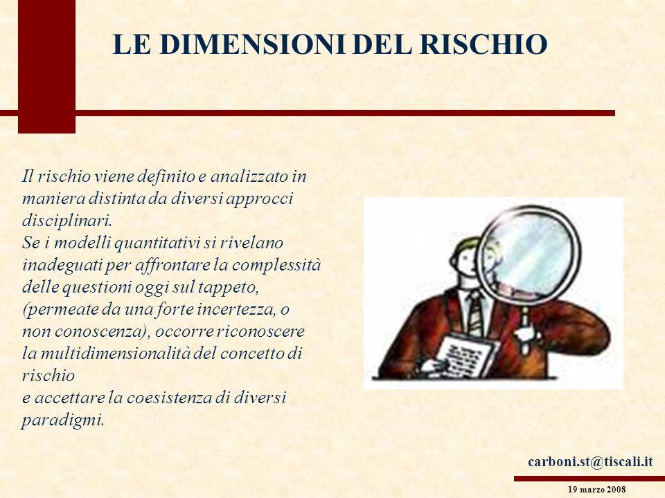 19 marzo 2008 LE DIMENSIONI DEL RISCHIO Il rischio viene definito e analizzato in maniera distinta da diversi approcci disciplinari.