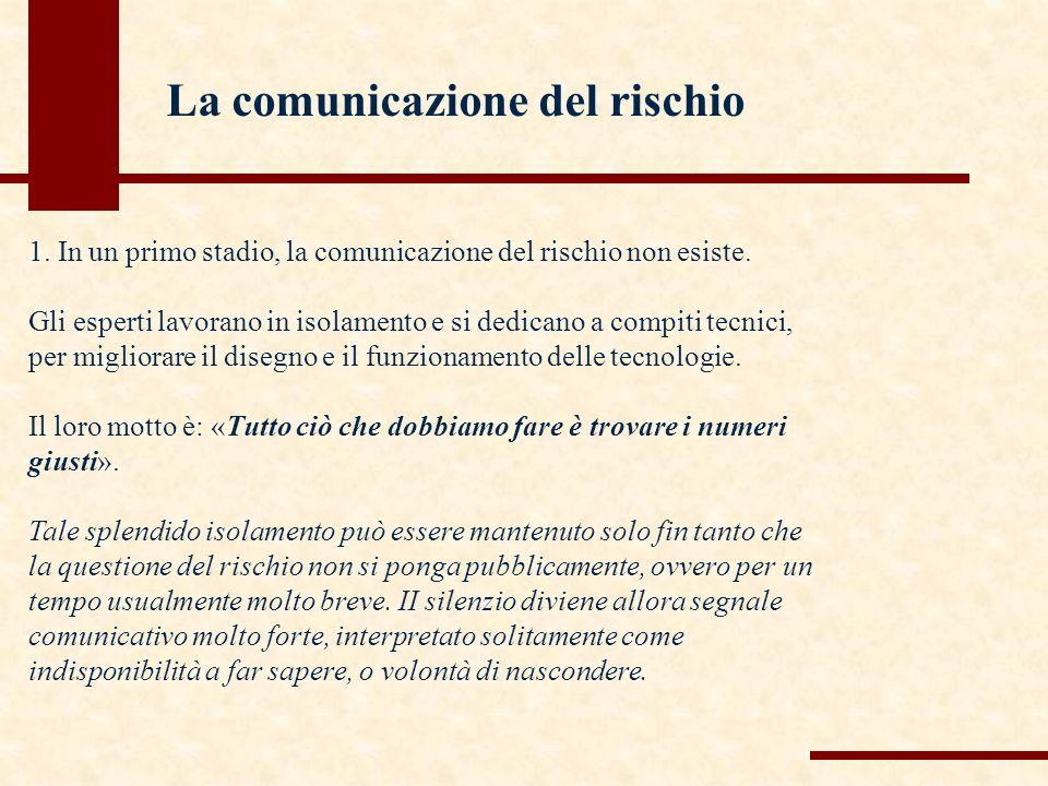 1. In un primo stadio, la comunicazione del rischio non esiste.