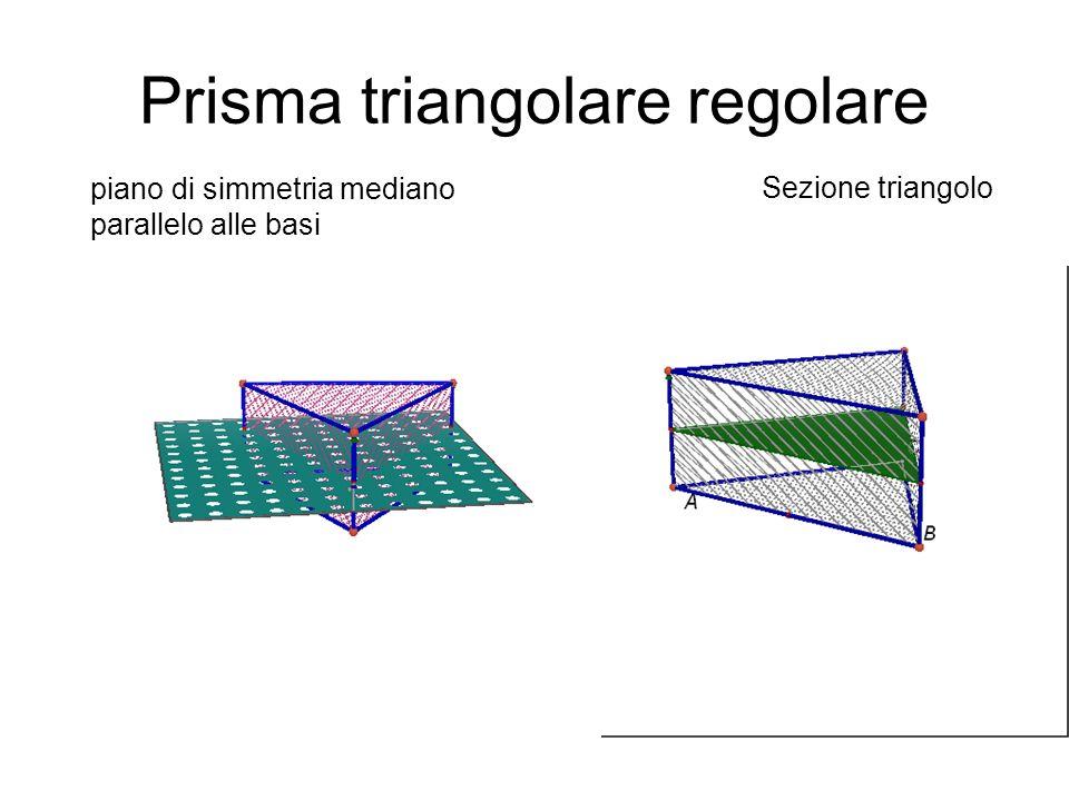 Prisma pentagonale regolare Piani di simmetria IL prisma pentagonale regolare rimane diviso in due parti congruenti, simmetriche rispetto al piano del taglio