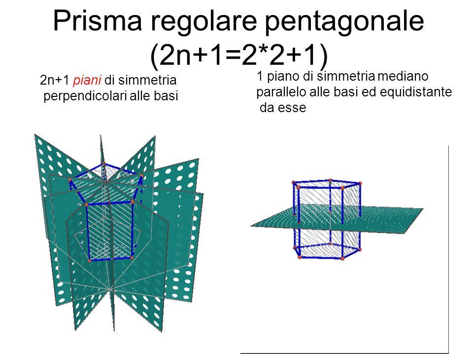 Prisma regolare pentagonale (2n+1=2*2+1) 2n+1 piani di simmetria perpendicolari alle basi 1 piano di simmetria mediano parallelo alle basi ed equidist