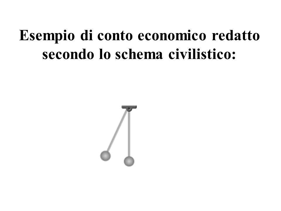 Esempio di conto economico redatto secondo lo schema civilistico: