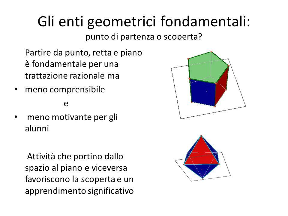 Gli enti geometrici fondamentali: punto di partenza o scoperta? Partire da punto, retta e piano è fondamentale per una trattazione razionale ma meno c