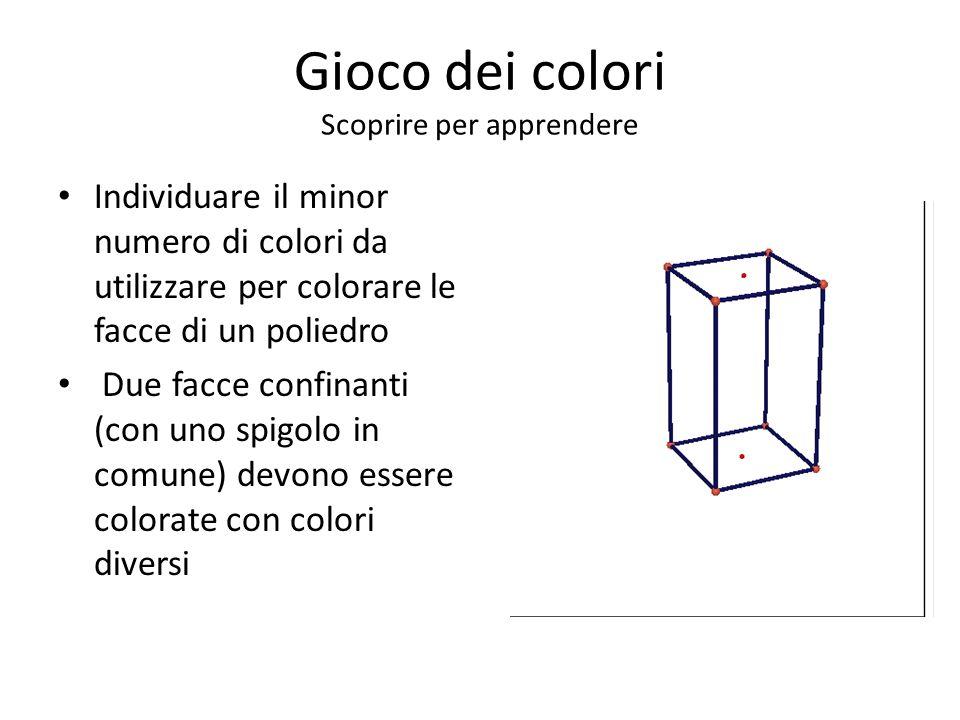 Gioco dei colori Scoprire per apprendere Individuare il minor numero di colori da utilizzare per colorare le facce di un poliedro Due facce confinanti
