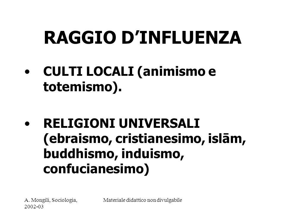 A. Mongili, Sociologia, 2002-03 Materiale didattico non divulgabile RAGGIO DINFLUENZA CULTI LOCALI (animismo e totemismo). RELIGIONI UNIVERSALI (ebrai