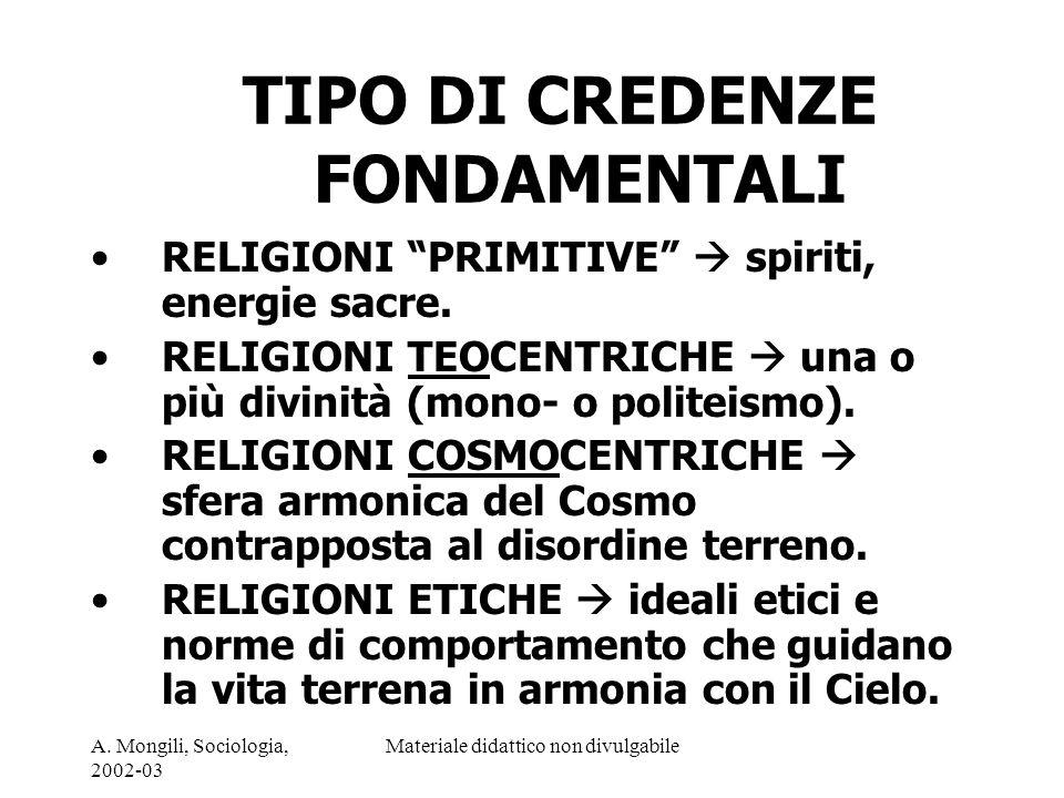 A. Mongili, Sociologia, 2002-03 Materiale didattico non divulgabile TIPO DI CREDENZE FONDAMENTALI RELIGIONI PRIMITIVE spiriti, energie sacre. RELIGION