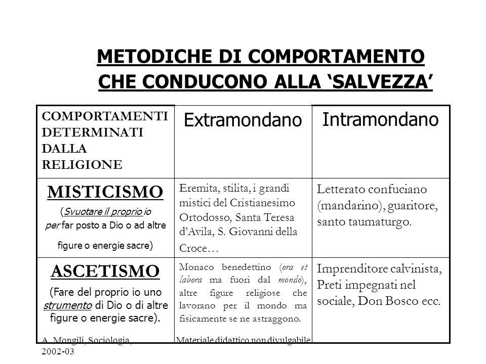 A. Mongili, Sociologia, 2002-03 Materiale didattico non divulgabile METODICHE DI COMPORTAMENTO CHE CONDUCONO ALLA SALVEZZA Imprenditore calvinista, Pr
