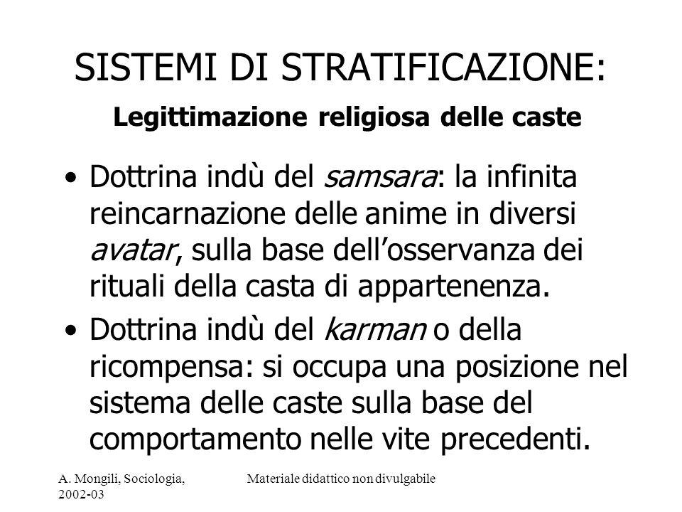 A. Mongili, Sociologia, 2002-03 Materiale didattico non divulgabile SISTEMI DI STRATIFICAZIONE: Legittimazione religiosa delle caste Dottrina indù del
