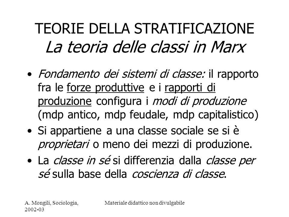 A. Mongili, Sociologia, 2002-03 Materiale didattico non divulgabile TEORIE DELLA STRATIFICAZIONE La teoria delle classi in Marx Fondamento dei sistemi