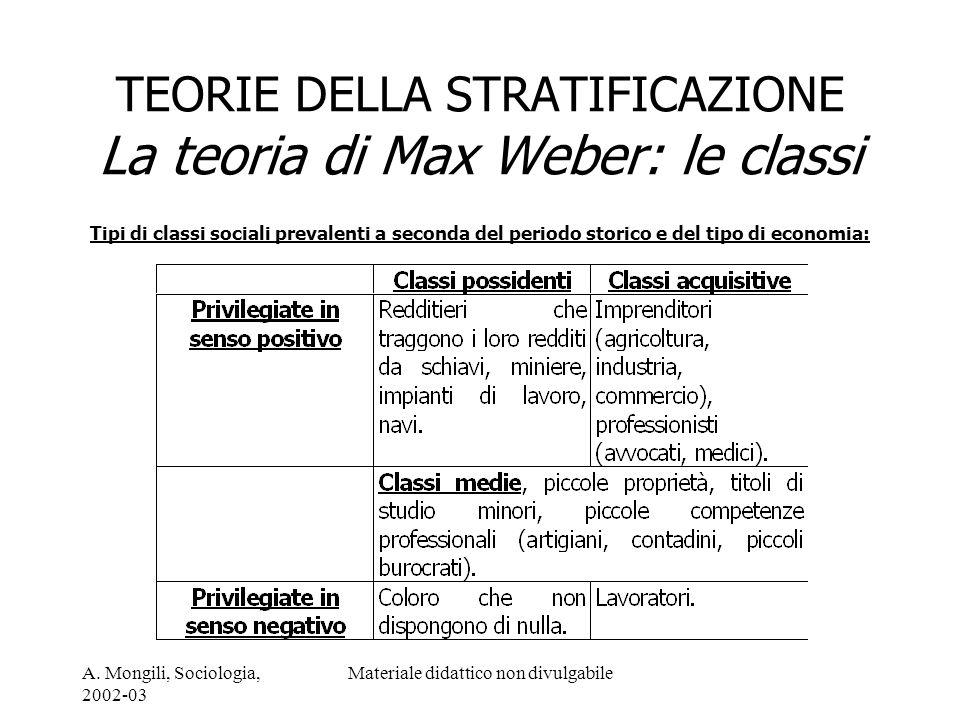 A. Mongili, Sociologia, 2002-03 Materiale didattico non divulgabile TEORIE DELLA STRATIFICAZIONE La teoria di Max Weber: le classi Tipi di classi soci