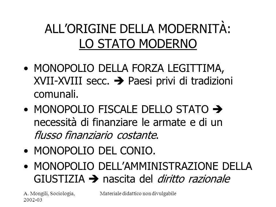 A. Mongili, Sociologia, 2002-03 Materiale didattico non divulgabile ALLORIGINE DELLA MODERNITÀ: LO STATO MODERNO MONOPOLIO DELLA FORZA LEGITTIMA, XVII