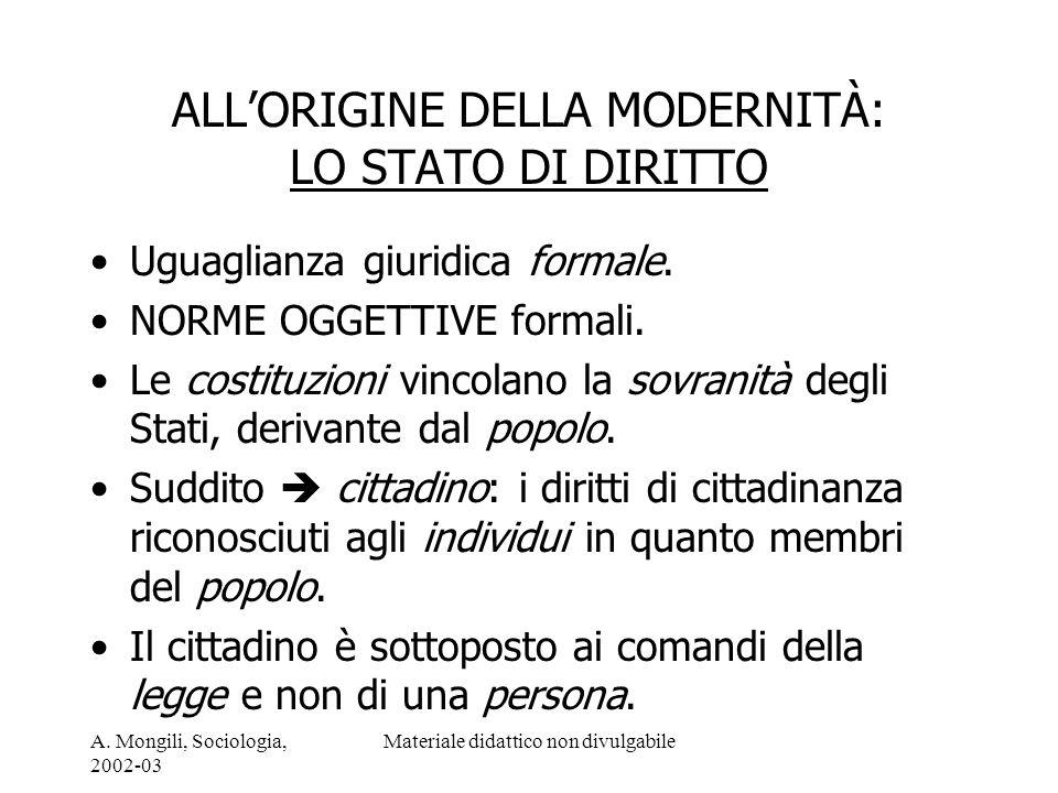 A. Mongili, Sociologia, 2002-03 Materiale didattico non divulgabile ALLORIGINE DELLA MODERNITÀ: LO STATO DI DIRITTO Uguaglianza giuridica formale. NOR
