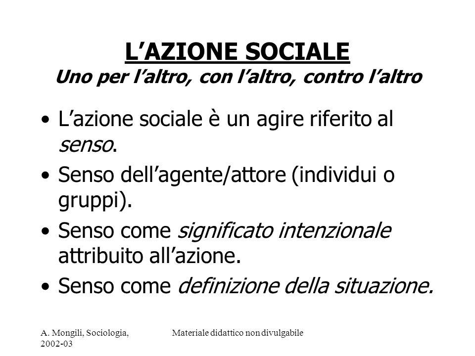 A. Mongili, Sociologia, 2002-03 Materiale didattico non divulgabile LAZIONE SOCIALE Uno per laltro, con laltro, contro laltro Lazione sociale è un agi