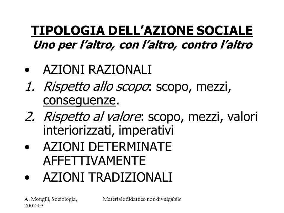A. Mongili, Sociologia, 2002-03 Materiale didattico non divulgabile TIPOLOGIA DELLAZIONE SOCIALE Uno per laltro, con laltro, contro laltro AZIONI RAZI