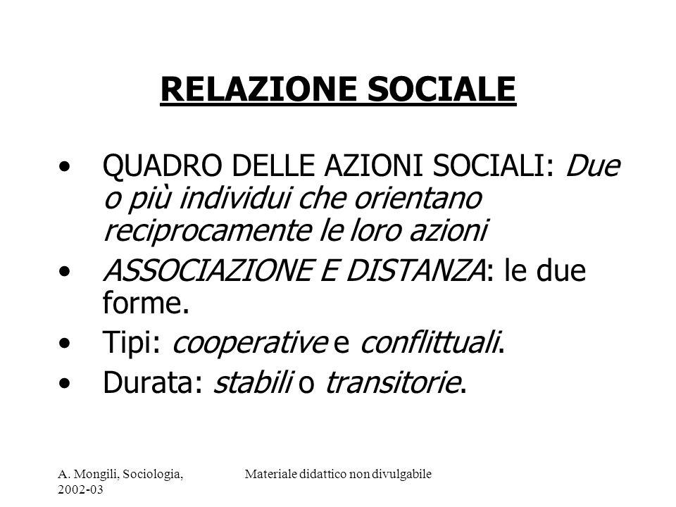 A. Mongili, Sociologia, 2002-03 Materiale didattico non divulgabile RELAZIONE SOCIALE QUADRO DELLE AZIONI SOCIALI: Due o più individui che orientano r