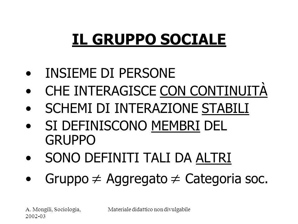 A. Mongili, Sociologia, 2002-03 Materiale didattico non divulgabile IL GRUPPO SOCIALE INSIEME DI PERSONE CHE INTERAGISCE CON CONTINUITÀ SCHEMI DI INTE