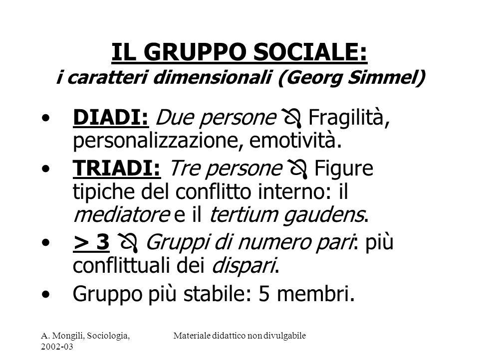 A. Mongili, Sociologia, 2002-03 Materiale didattico non divulgabile IL GRUPPO SOCIALE: i caratteri dimensionali (Georg Simmel) DIADI: Due persone Frag