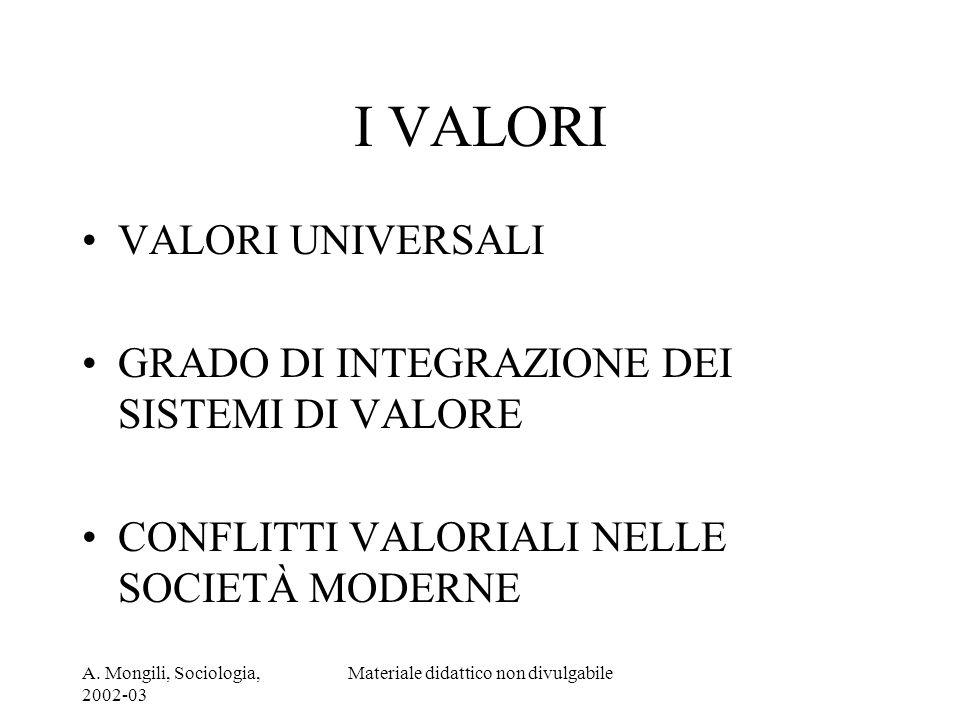 A. Mongili, Sociologia, 2002-03 Materiale didattico non divulgabile I VALORI VALORI UNIVERSALI GRADO DI INTEGRAZIONE DEI SISTEMI DI VALORE CONFLITTI V