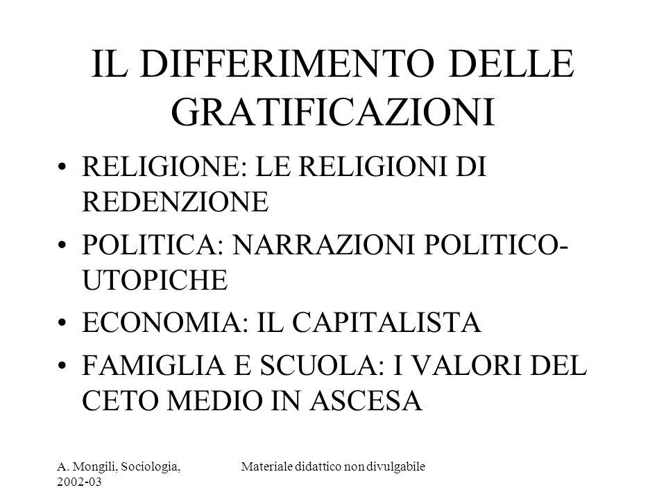 A. Mongili, Sociologia, 2002-03 Materiale didattico non divulgabile IL DIFFERIMENTO DELLE GRATIFICAZIONI RELIGIONE: LE RELIGIONI DI REDENZIONE POLITIC