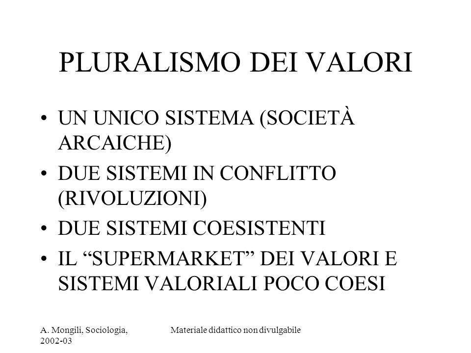 A. Mongili, Sociologia, 2002-03 Materiale didattico non divulgabile PLURALISMO DEI VALORI UN UNICO SISTEMA (SOCIETÀ ARCAICHE) DUE SISTEMI IN CONFLITTO