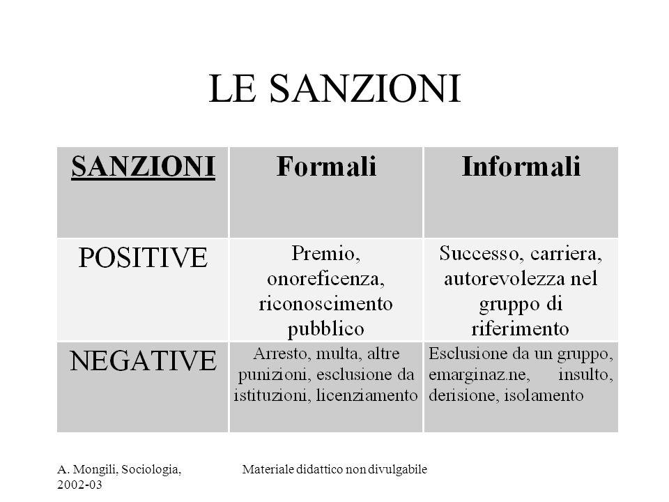 A. Mongili, Sociologia, 2002-03 Materiale didattico non divulgabile LE SANZIONI