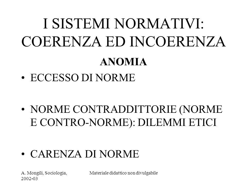 A. Mongili, Sociologia, 2002-03 Materiale didattico non divulgabile I SISTEMI NORMATIVI: COERENZA ED INCOERENZA ANOMIA ECCESSO DI NORME NORME CONTRADD