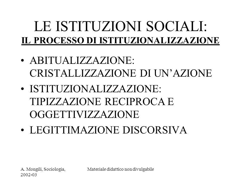 A. Mongili, Sociologia, 2002-03 Materiale didattico non divulgabile LE ISTITUZIONI SOCIALI: IL PROCESSO DI ISTITUZIONALIZZAZIONE ABITUALIZZAZIONE: CRI