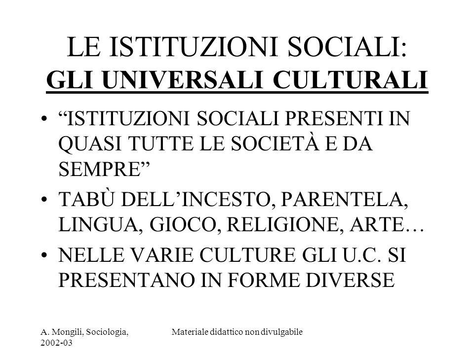 A. Mongili, Sociologia, 2002-03 Materiale didattico non divulgabile LE ISTITUZIONI SOCIALI: GLI UNIVERSALI CULTURALI ISTITUZIONI SOCIALI PRESENTI IN Q