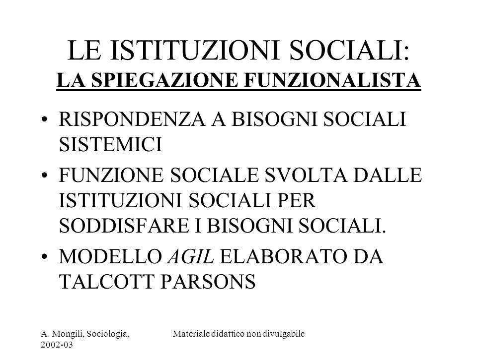 A. Mongili, Sociologia, 2002-03 Materiale didattico non divulgabile LE ISTITUZIONI SOCIALI: LA SPIEGAZIONE FUNZIONALISTA RISPONDENZA A BISOGNI SOCIALI