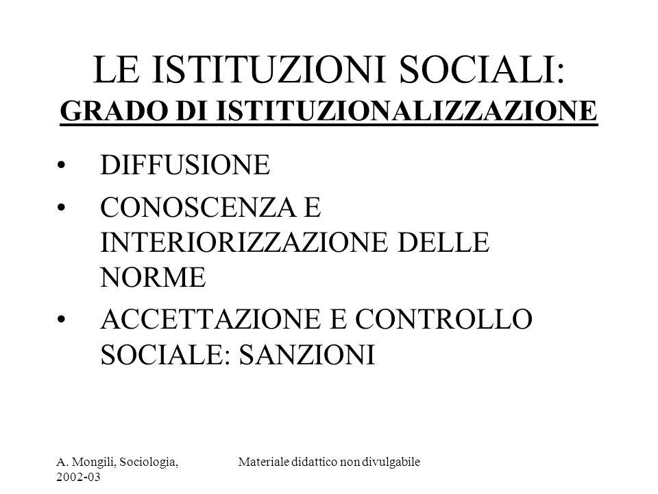 A. Mongili, Sociologia, 2002-03 Materiale didattico non divulgabile LE ISTITUZIONI SOCIALI: GRADO DI ISTITUZIONALIZZAZIONE DIFFUSIONE CONOSCENZA E INT