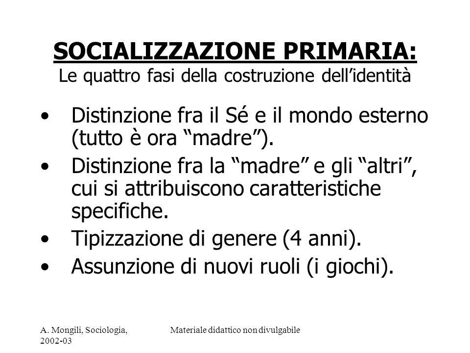 A. Mongili, Sociologia, 2002-03 Materiale didattico non divulgabile SOCIALIZZAZIONE PRIMARIA: Le quattro fasi della costruzione dellidentità Distinzio