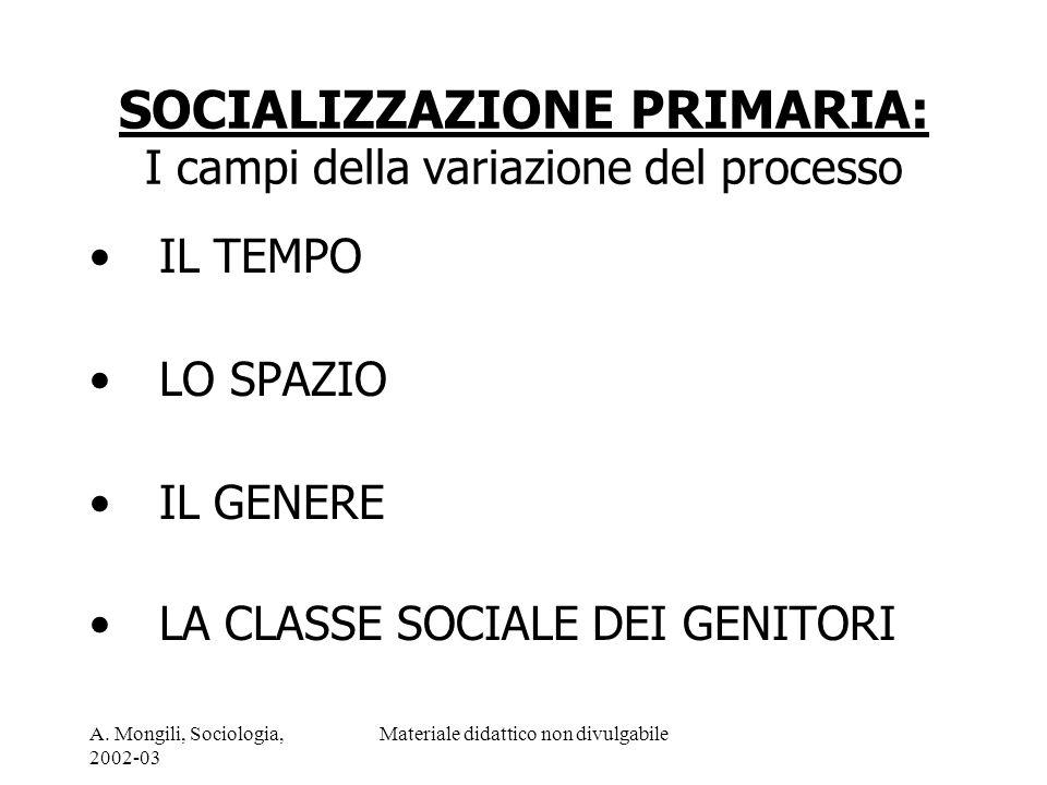 A. Mongili, Sociologia, 2002-03 Materiale didattico non divulgabile SOCIALIZZAZIONE PRIMARIA: I campi della variazione del processo IL TEMPO LO SPAZIO