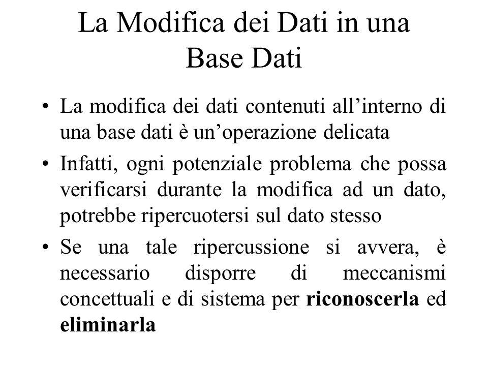 La Modifica dei Dati in una Base Dati La modifica dei dati contenuti allinterno di una base dati è unoperazione delicata Infatti, ogni potenziale prob