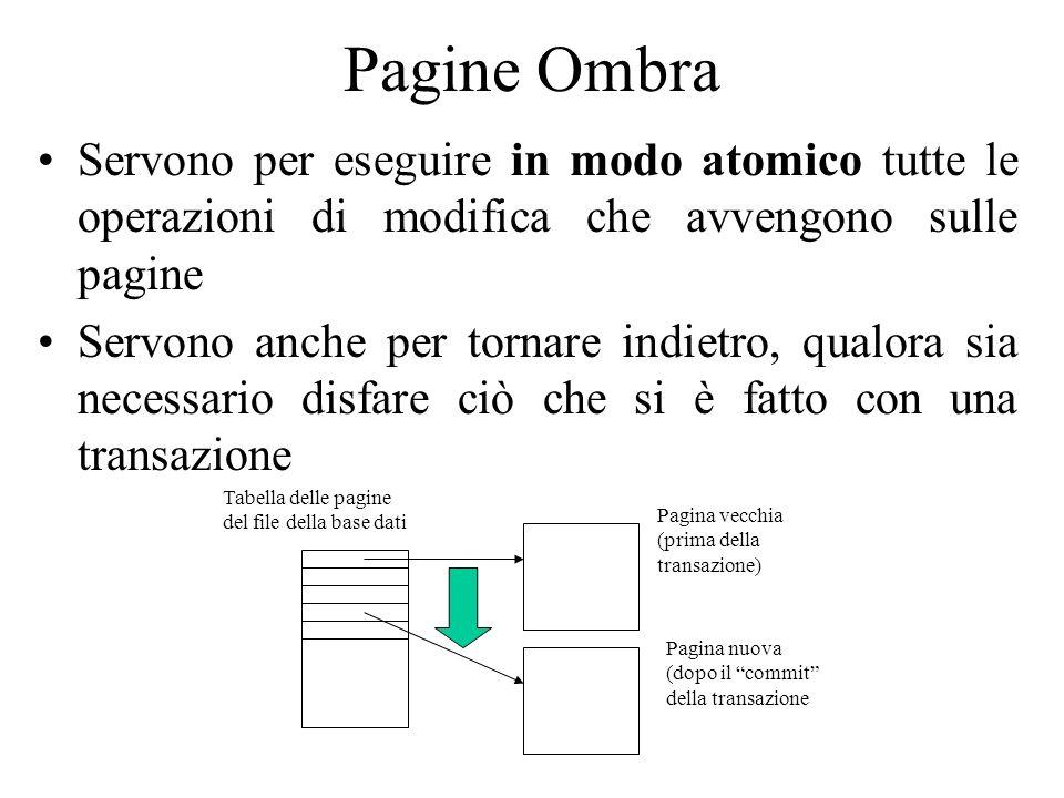 Pagine Ombra Servono per eseguire in modo atomico tutte le operazioni di modifica che avvengono sulle pagine Servono anche per tornare indietro, qualo