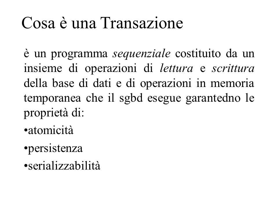Cosa è una Transazione è un programma sequenziale costituito da un insieme di operazioni di lettura e scrittura della base di dati e di operazioni in memoria temporanea che il sgbd esegue garantedno le proprietà di: atomicità persistenza serializzabilità