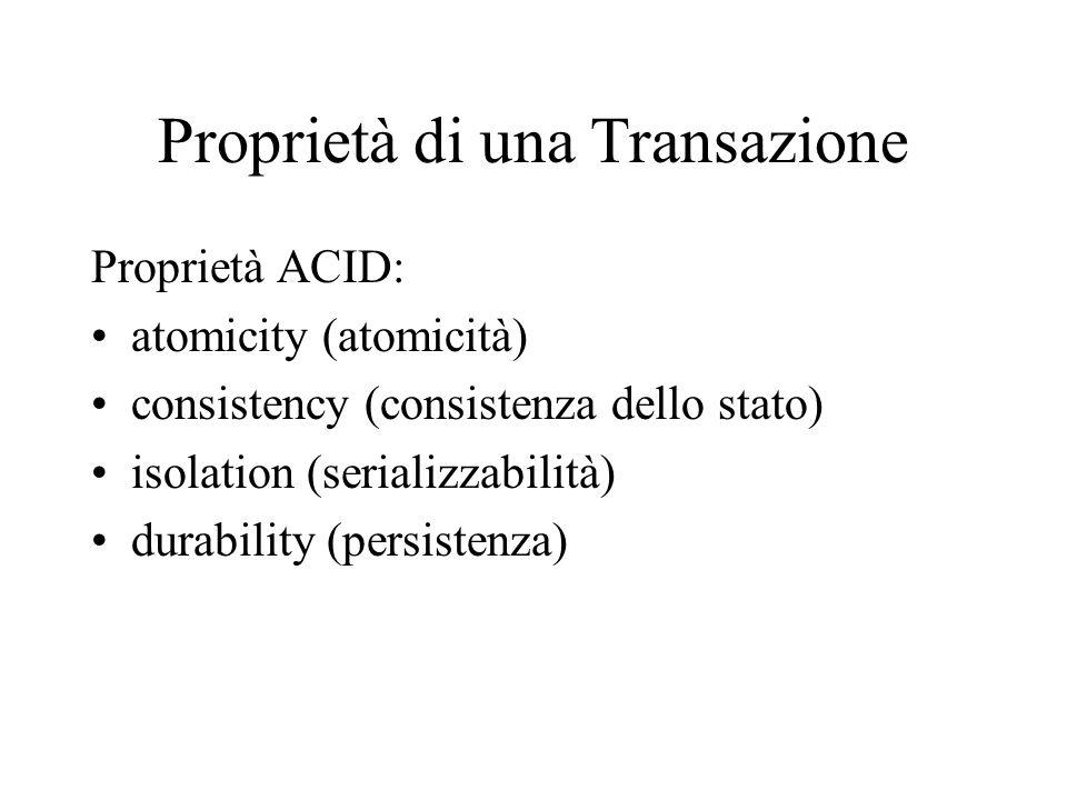 Proprietà di una Transazione Proprietà ACID: atomicity (atomicità) consistency (consistenza dello stato) isolation (serializzabilità) durability (pers