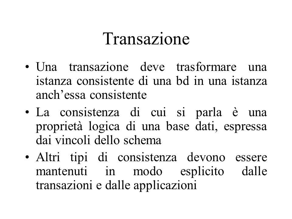 Transazione Una transazione deve trasformare una istanza consistente di una bd in una istanza anchessa consistente La consistenza di cui si parla è un